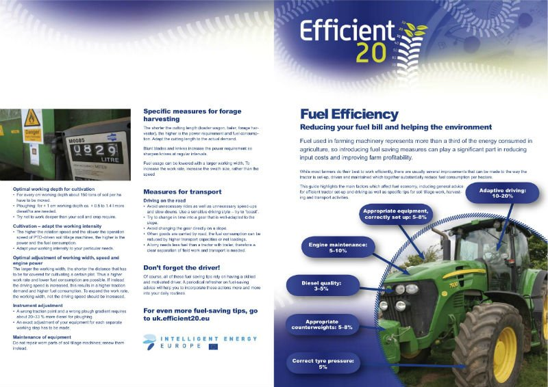 Efficient 20 Fuel Efficiency guide - front/back