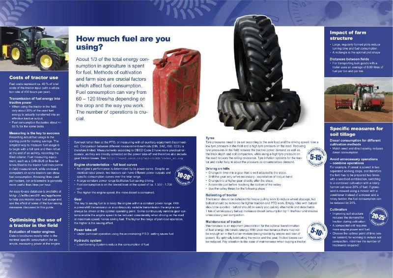 Efficient 20 Fuel Efficiency guide - inside